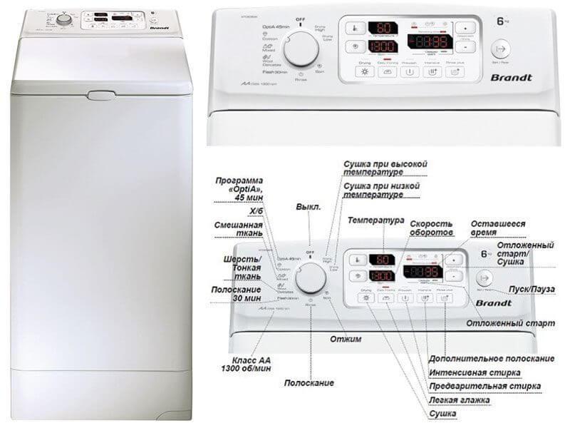 Ремонт стиральных машин brandt киев